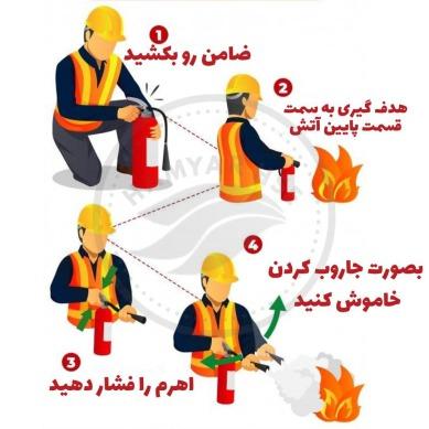 روش خاموش کردن آتش